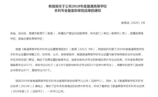 教育部公布2019年度普通高等學校新增專業,培養科技人才成教育工作的重點!