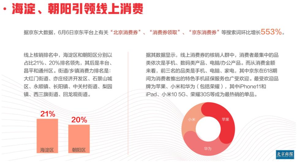 """这届""""6·18""""北京消费有哪些新特点?专家、数据告诉你"""
