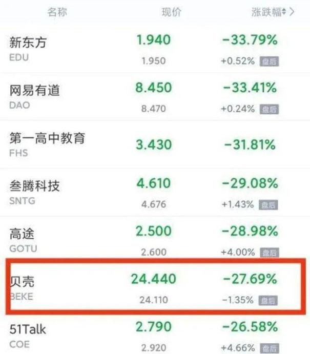 上海二手房中介费不得超过当地月薪3倍?